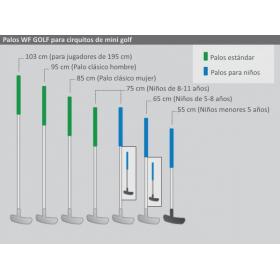 Numeración en vinilo para marcadores